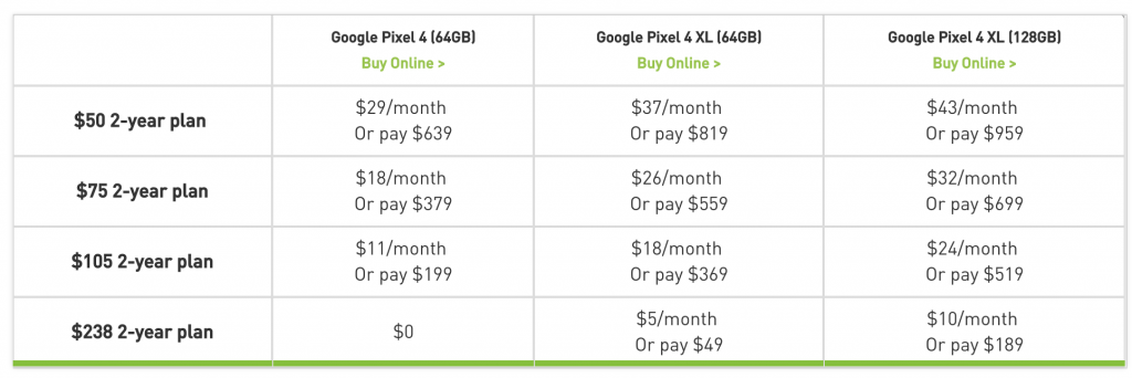 Google Pixel 4 pricing options from Starhub